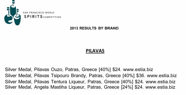 SF-2013-RESULTS-BY-BRAND
